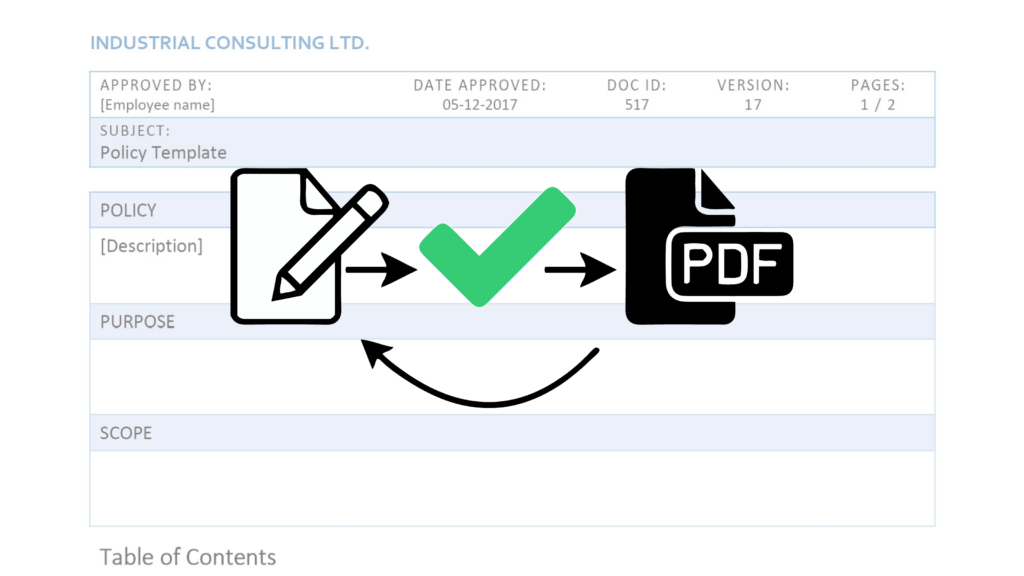 Visual QMS Animations – Controlled Documents
