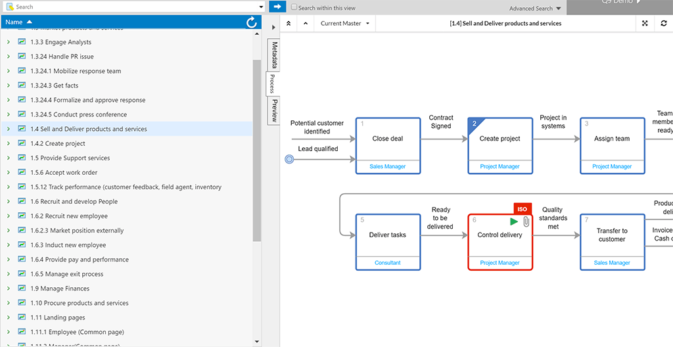 Screenshot of the Live-Demo, with quality documentation and visual representations of processes.